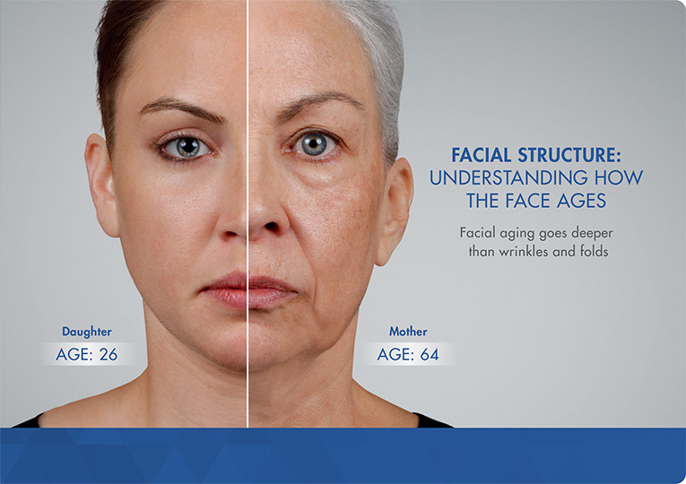 Split Screen photo of mother and daughter to illustrate facial aging